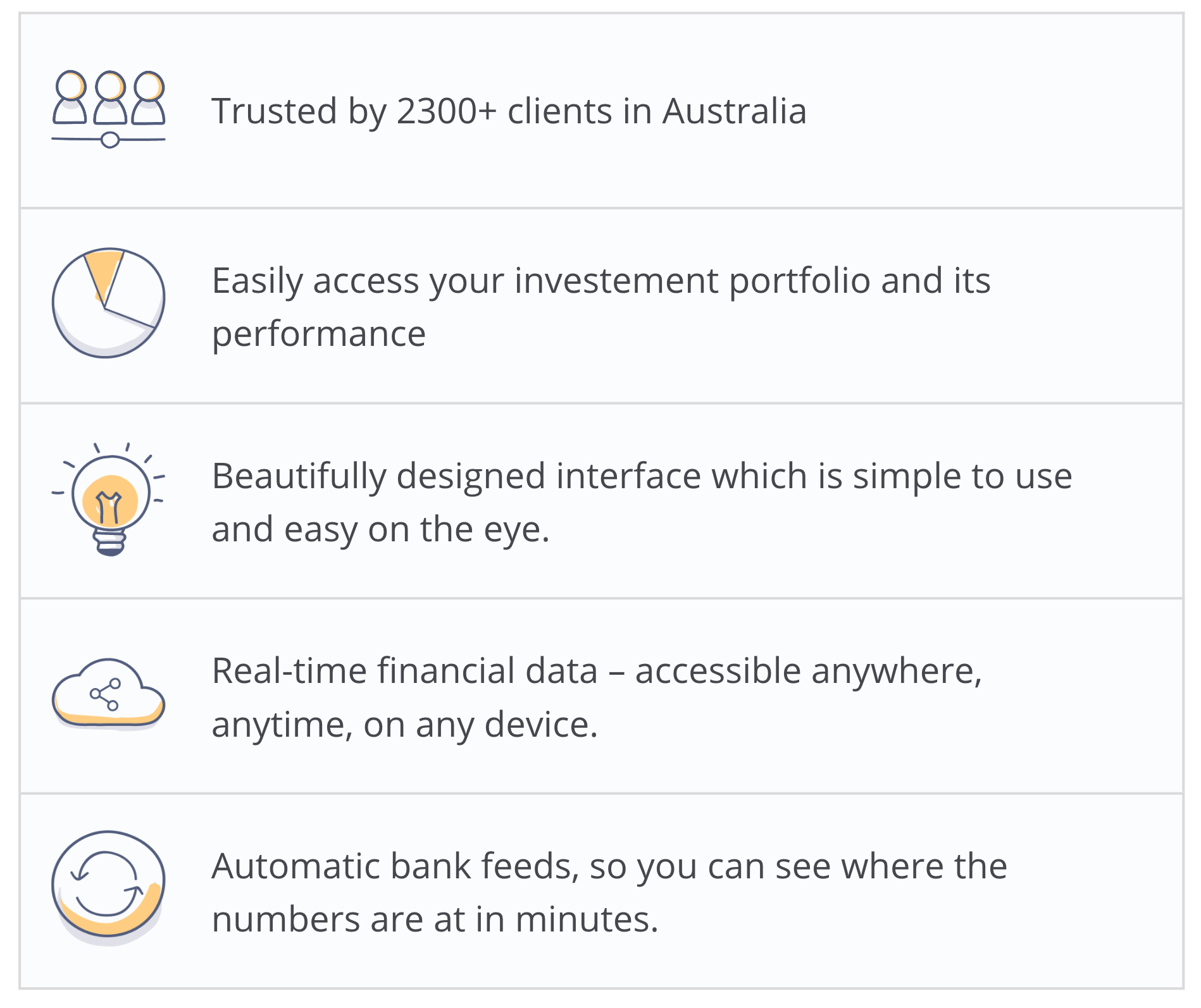 SMSF Software Simple Fund 360 Table